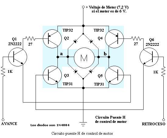Circuito H : Tecnologias de software mayo