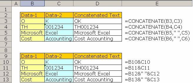 Concatenation Operators in Visual Basic | Microsoft Docs