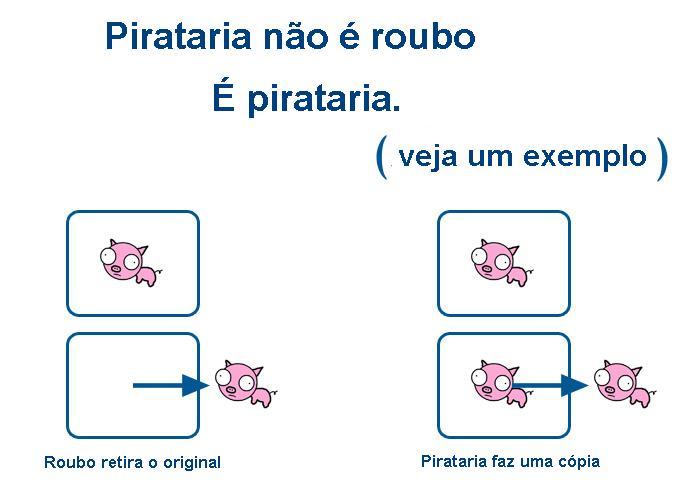 pirataria de cds e dvds