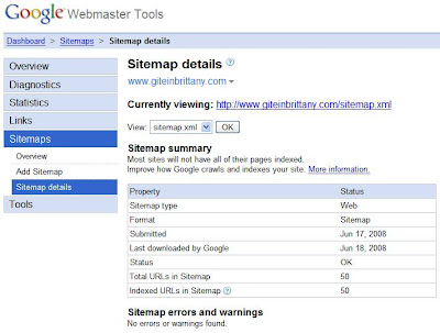 Google Webmaster Console - Sitemap