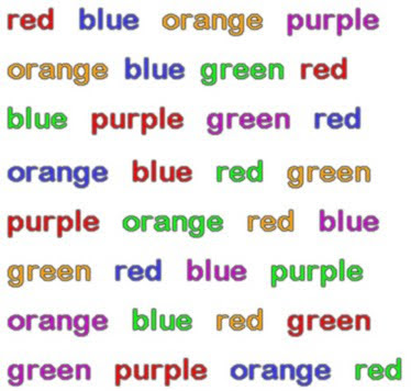 stroop effect experiment Title length color rating : the stroop effect experiment - the stroop experiment can be traced back as far as the nineteen century around the time of some particular.
