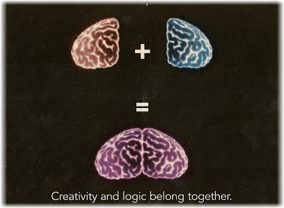 Creativity and Logic