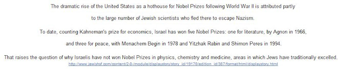 Jews rank high among winners of Nobel -4