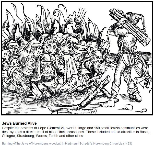 Jews Burned Alive