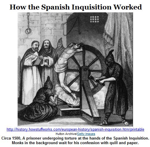 How the Spanish Inquisition Worked