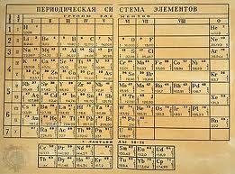 Onda corpsculo 20 elementos qumicos y tabla peridica hoy en da tras todos los descubrimientos en relacin a la estructura atmica la tabla peridica est ordenada por nmero atmico z y no por peso urtaz Gallery