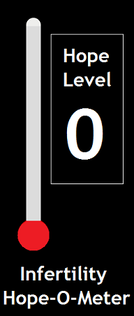 hope-o-meter