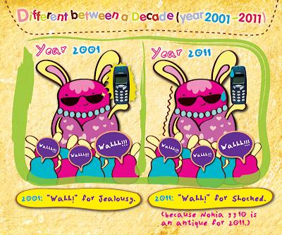 Bunny_Nokia3310_Usasa