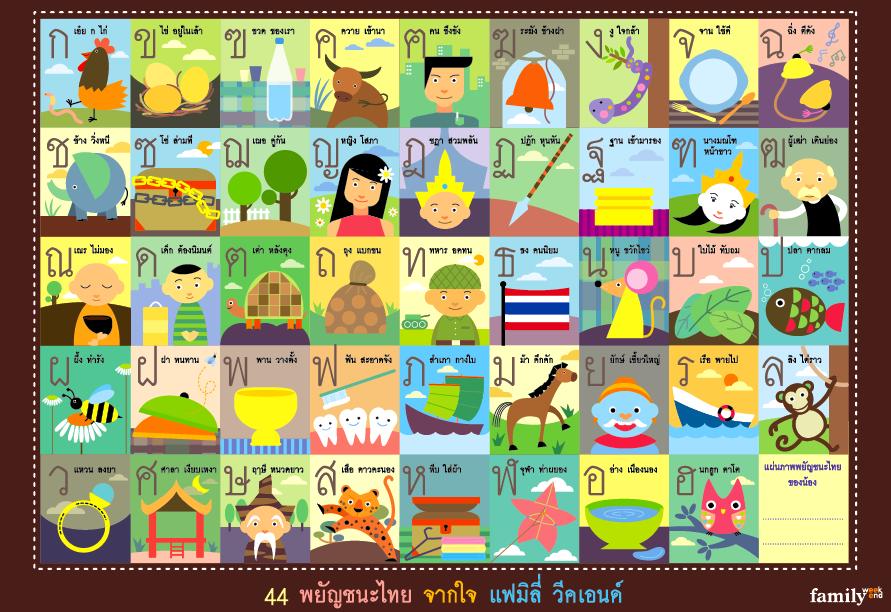 Get Free High Quality HD Wallpapers Printable Thai Alphabet Chart