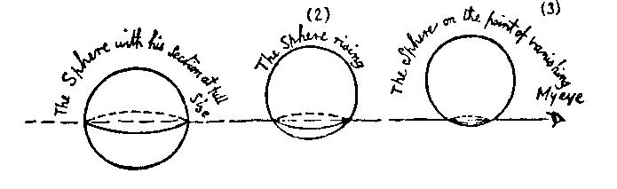 [Flatland_sphere.JPEG)]