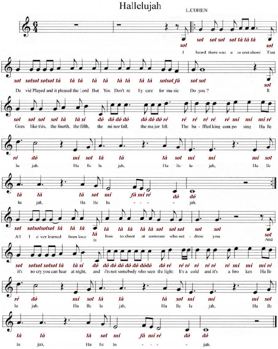 Partiture hallelujah