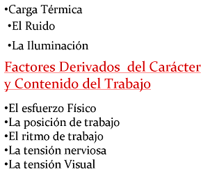 factores derivados de