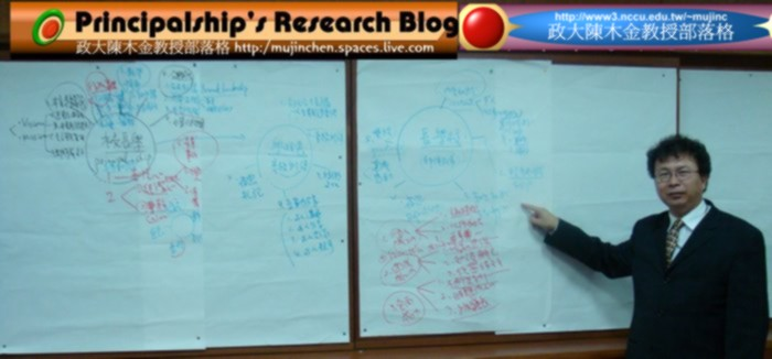 Principalship's Research Blog