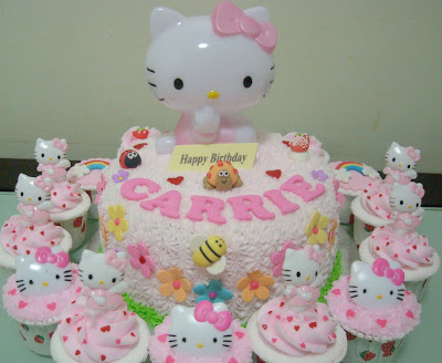 Hello Kitty Theme. Kindly be informed that the Hello Kitty CAKE topper is
