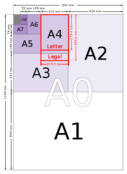 Card Sizes Chart Pictures to Pin on Pinterest - PinsDaddy