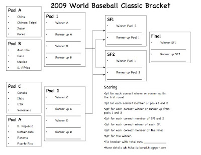 World baseball classic 2009 betting bracket for printing