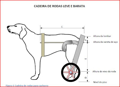how to build a large dog wheelchair