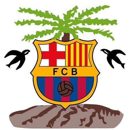 Penya Barcelonista de Porreres