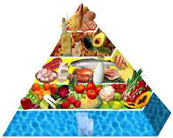 Cuida tu alimentacion