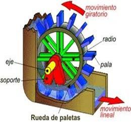external image MOLINO.bmp