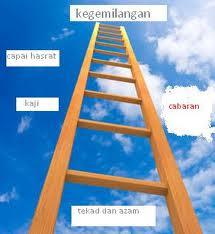 Tekad Azam+KAji+Cabaran+Capai Hasrat = Kegemilangan