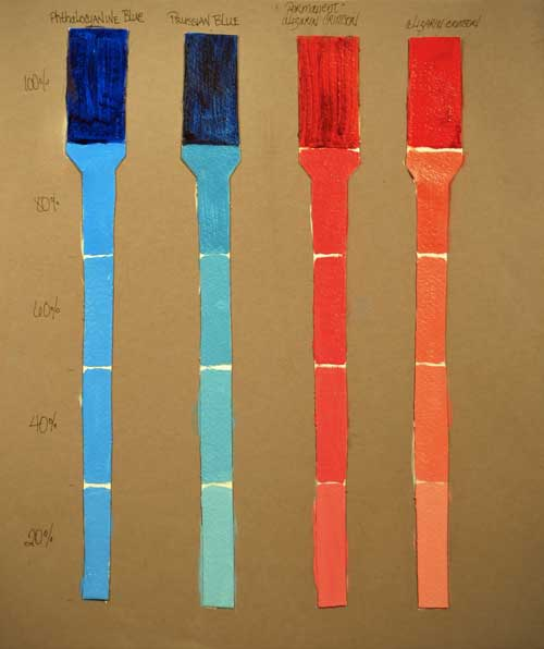 Analogy Paint With A Broad Brush Versus
