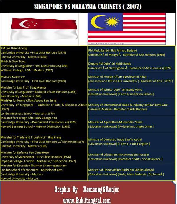 how to call malaysia to singapore