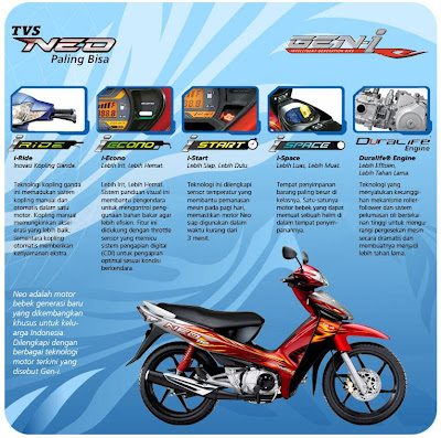 110 cc TVS Neo for Indonesia