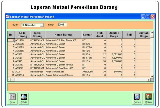 Kuliah Manajemen Manajemen Persediaan | Review Ebooks