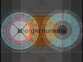 energia numeris