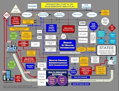 http://1.bp.blogspot.com/_Y9YYyJz68Hk/Sl93UFbf4vI/AAAAAAAAAyE/y4DuSFeg_VE/s400/Map+to+Obamacare.jpg