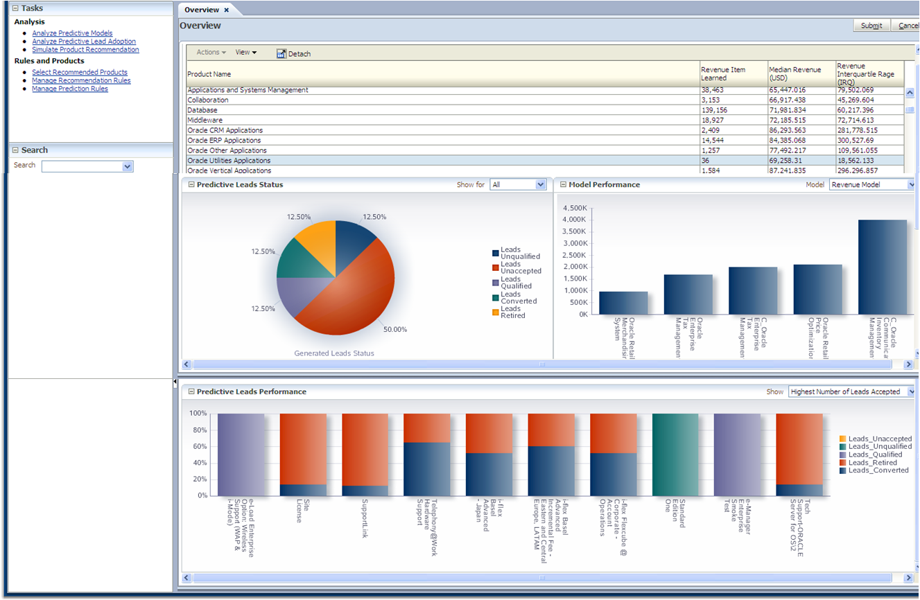 Oracle Fusion CRM