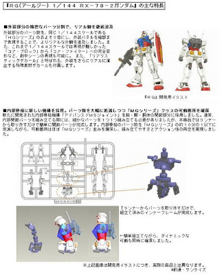 New Brand: Real Grade 1/144 Gundam RX-78-2 preview