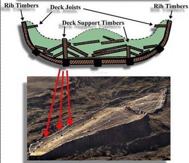 Struktur Perahu Nabi Nuh Menurut Arkeolog