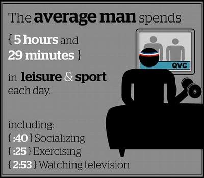 [average_man_routine_04.jpg]