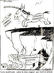 Docentes - Carrera - Administración