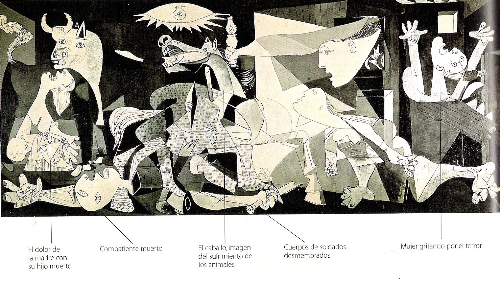 dissecting the guernica of pablo picasso Painted in the wake of a 1937 fascist bombing, guernica has grown to  pablo  picasso had been searching for three months for something to.