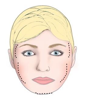 Das Runde Gesicht Mit Dieser Gesichtsform Sollte Man Das Konturpuder