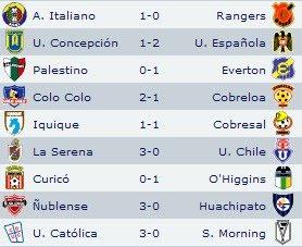 resultados futbol chileno