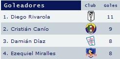 goleadores del futbol chileno