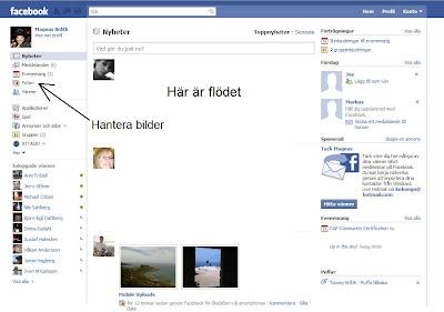 Facebook på insidan