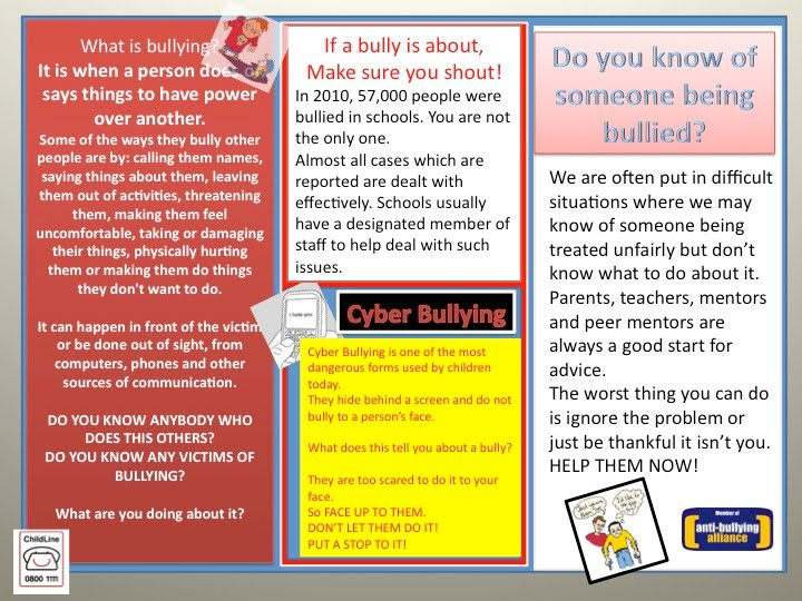 St georges rc high school english blog year 7 anti bullying week it should also provide other information relating to the issue of bullying altavistaventures Image collections