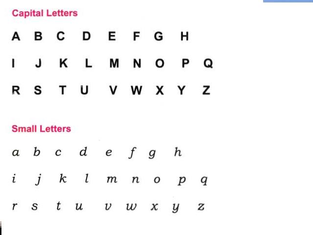 English alphabet A-Z capital letters and samill letters