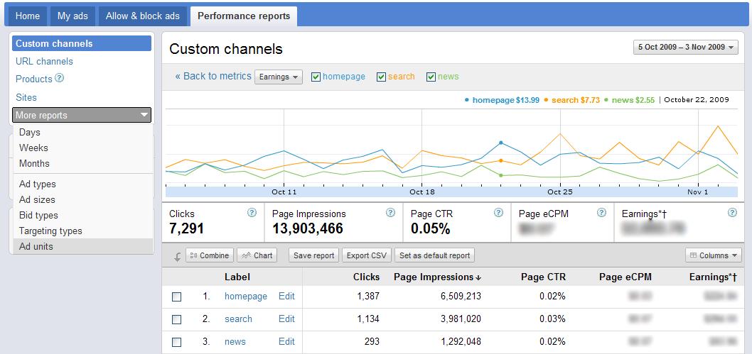 nueva interfaz Google AdSense
