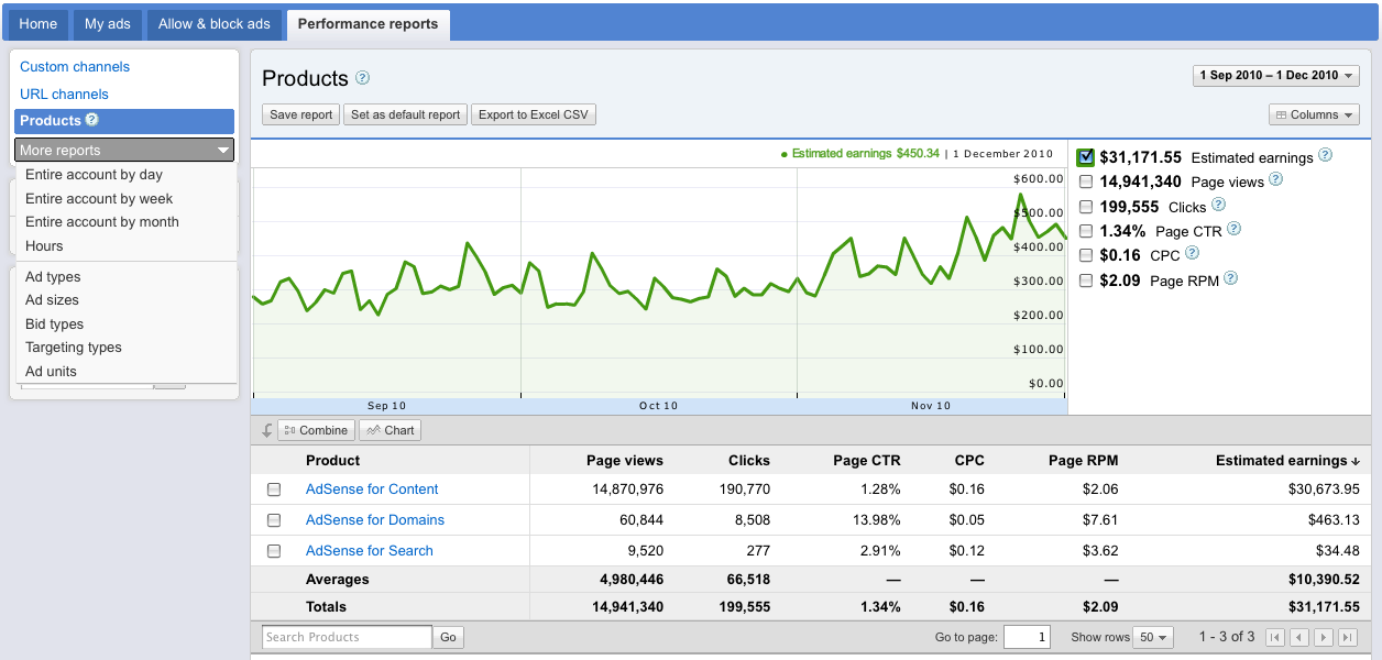 Inside AdSense: New Interface Wednesdays: Quickly view your total ...