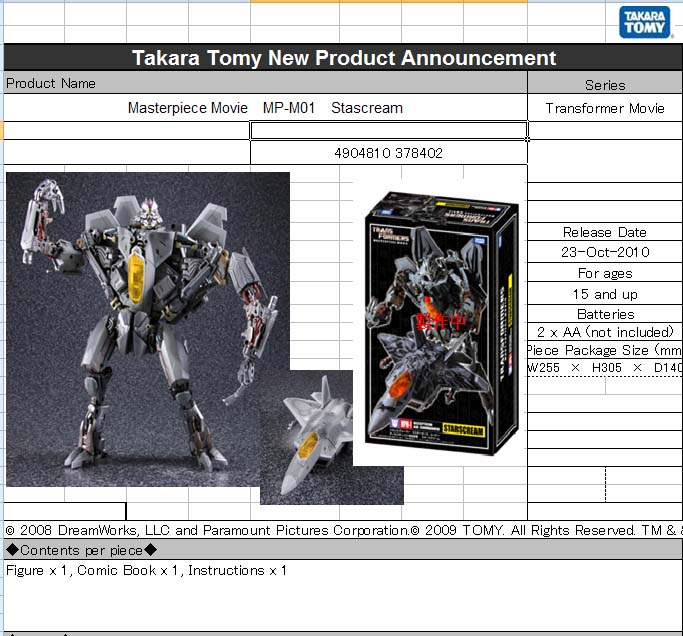 transformers 3 toys starscream. Filming of TRANSFORMERS 3 at