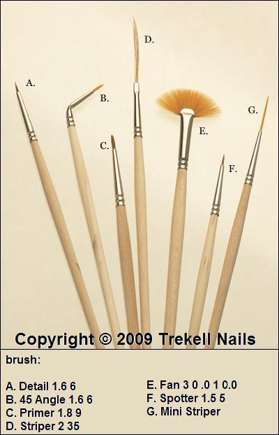 Scribbles Nail Art Materials And Equipment