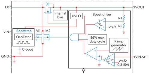 schematic of bootstrap oscillator smartmos dc-dc converter