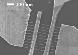 graphene nanowire