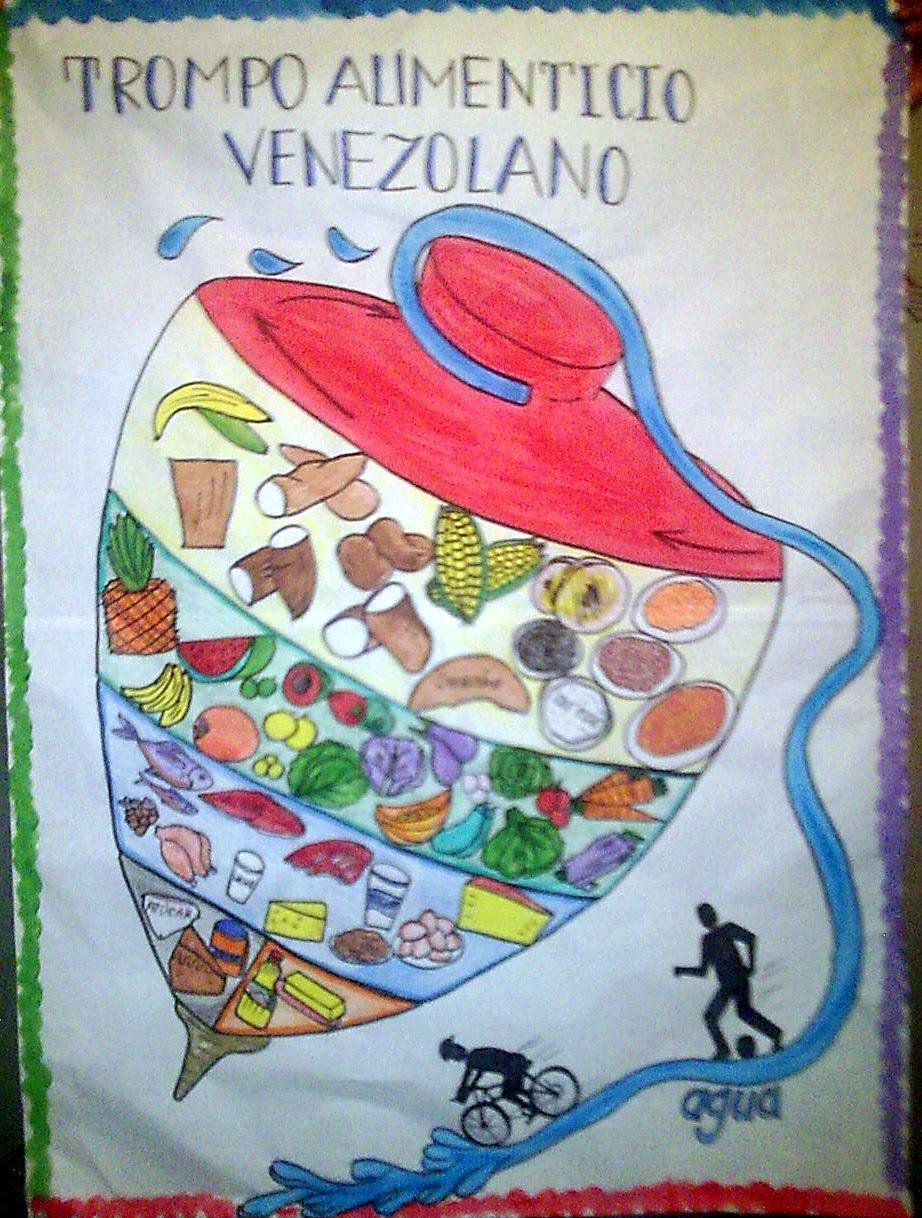 Trompo de alimentos para colorear - Imagui